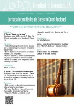 Jornada Intercátedra de Derecho Constitucional. Perspectivas del Derecho Constitucional para el siglo XXI