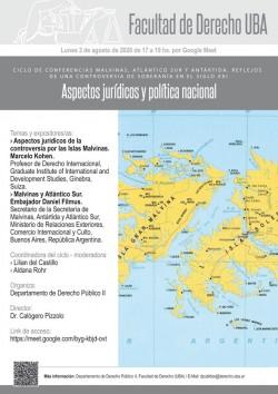 Malvinas, Atlántico Sur y Antártida. Reflejos de una controversia de soberanía en el siglo XXI: Aspectos jurídicos y política nacional