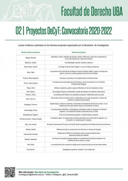 Proyectos DeCyT: Convocatoria 2020-2022