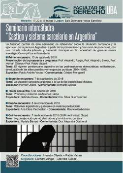 Seminario intercátedra: Castigo y sistema carcelario en Argentina