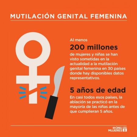 Día Internacional de Tolerancia Cero contra la Mutilación Genital Femenina
